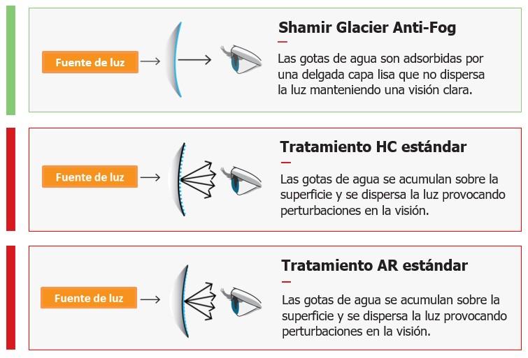 GlacierAntifogGraphic